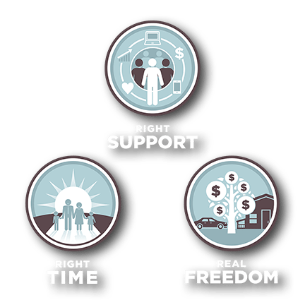 Official Natco icons - Right Time. Right Support. Real Freedom. Icons